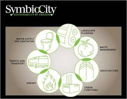 SymbioCity Wheel Graphics