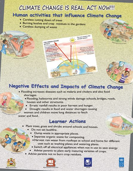 Educational poster on climate change
