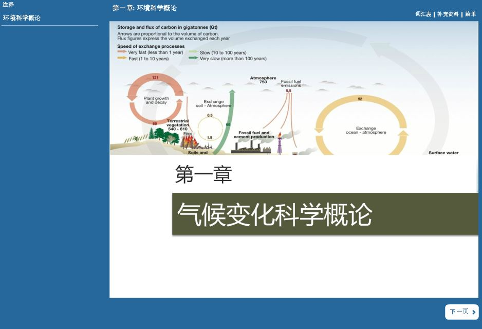 Module 1 of Introductory e-course on Climate Change in Chinese